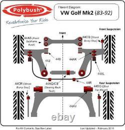 Polybush Vehicle Bush Set for VW Volkswagen Golf Mk2, 1983-1992 Kit137